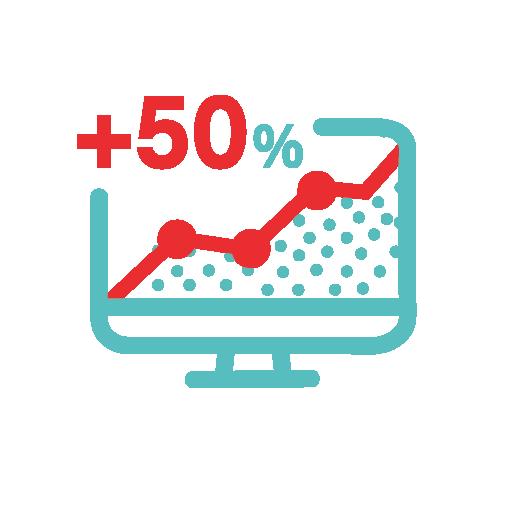 analysera försäljning